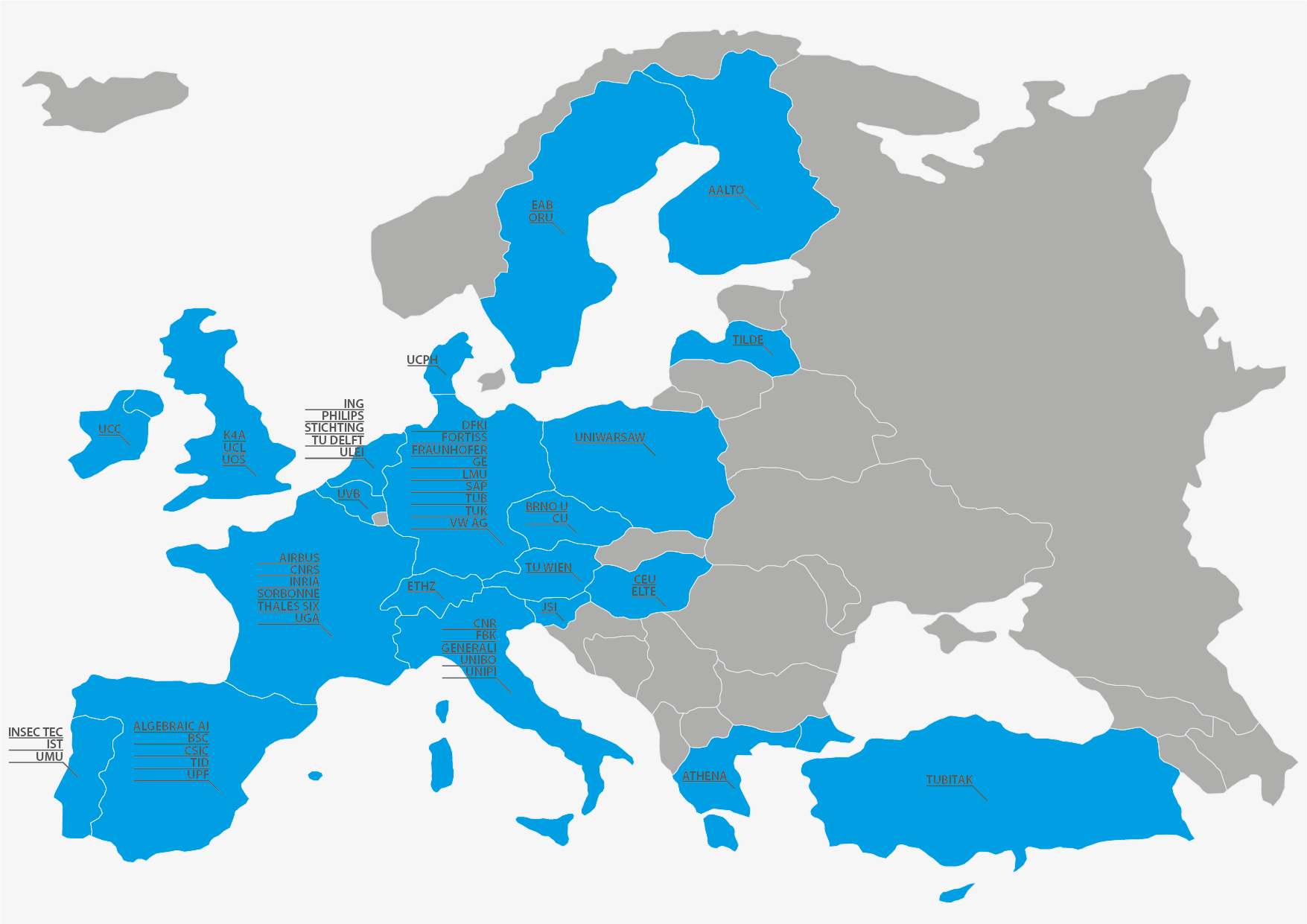 HumaneAI across Europe